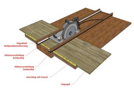 re s getisch f r handkreiss gen mit bild. Black Bedroom Furniture Sets. Home Design Ideas